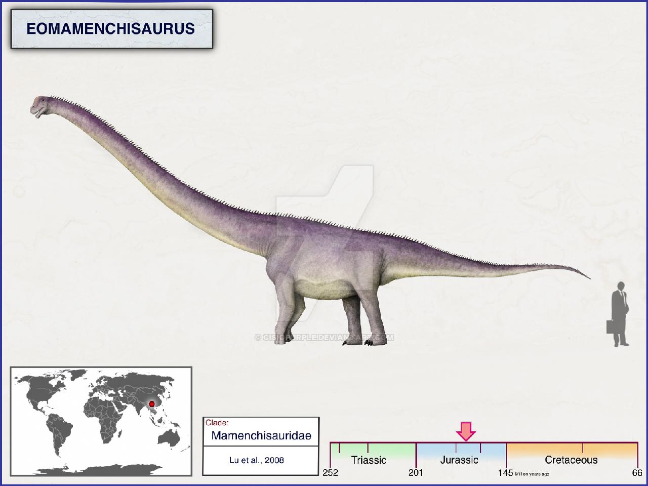 Eomamenchisaurus