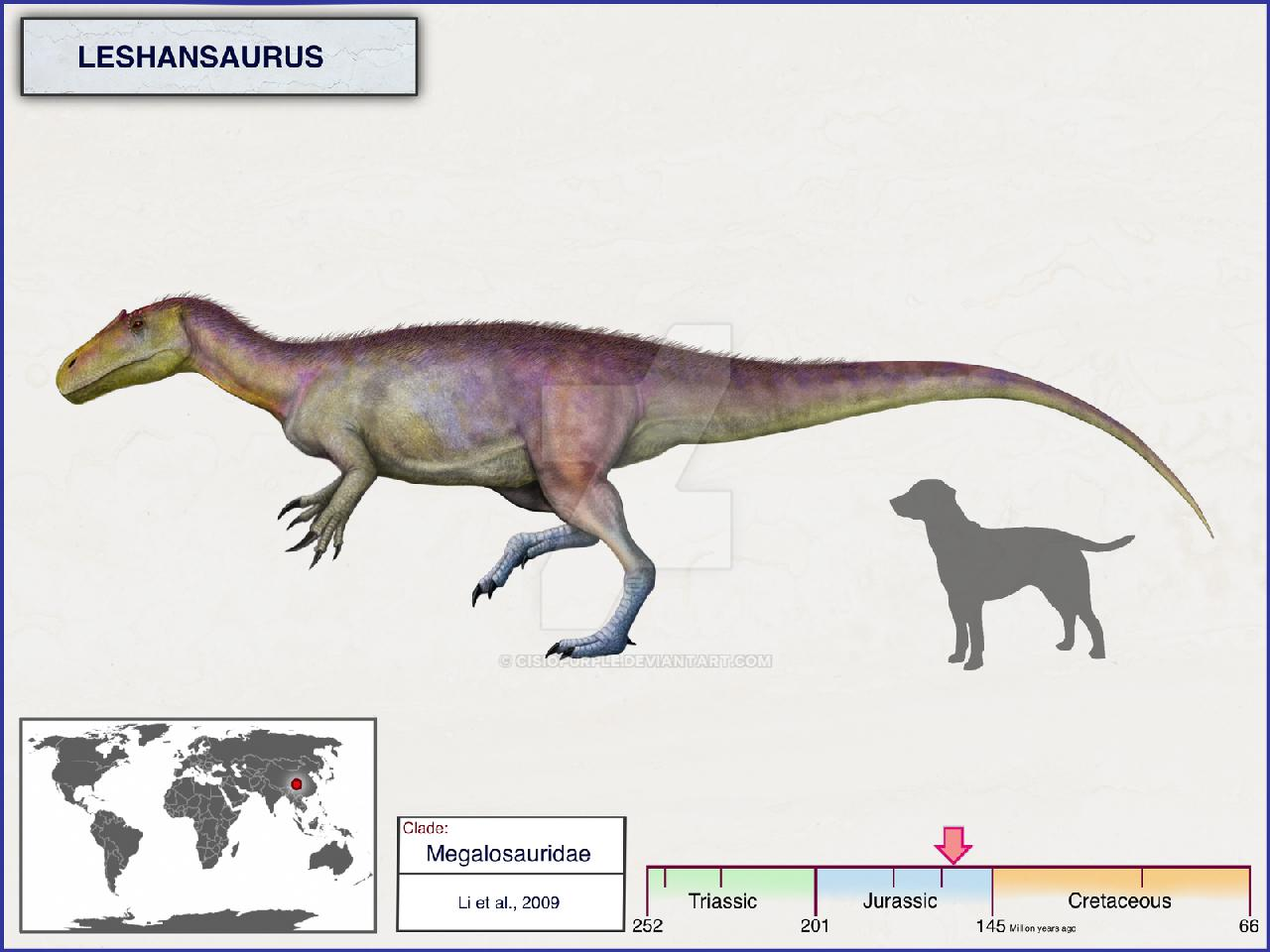 Leshansaurus