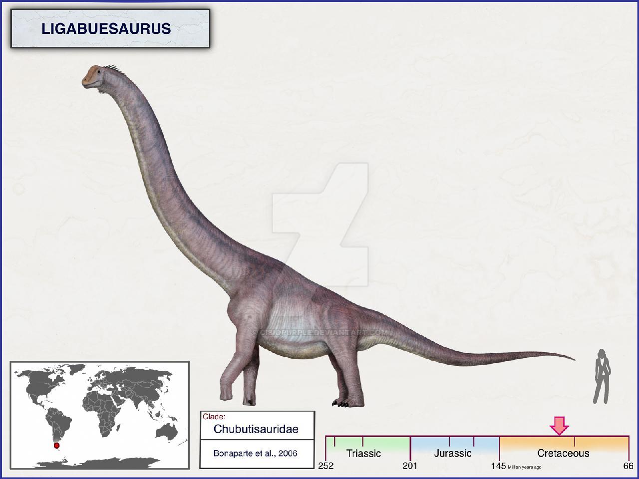 Ligabuesaurus