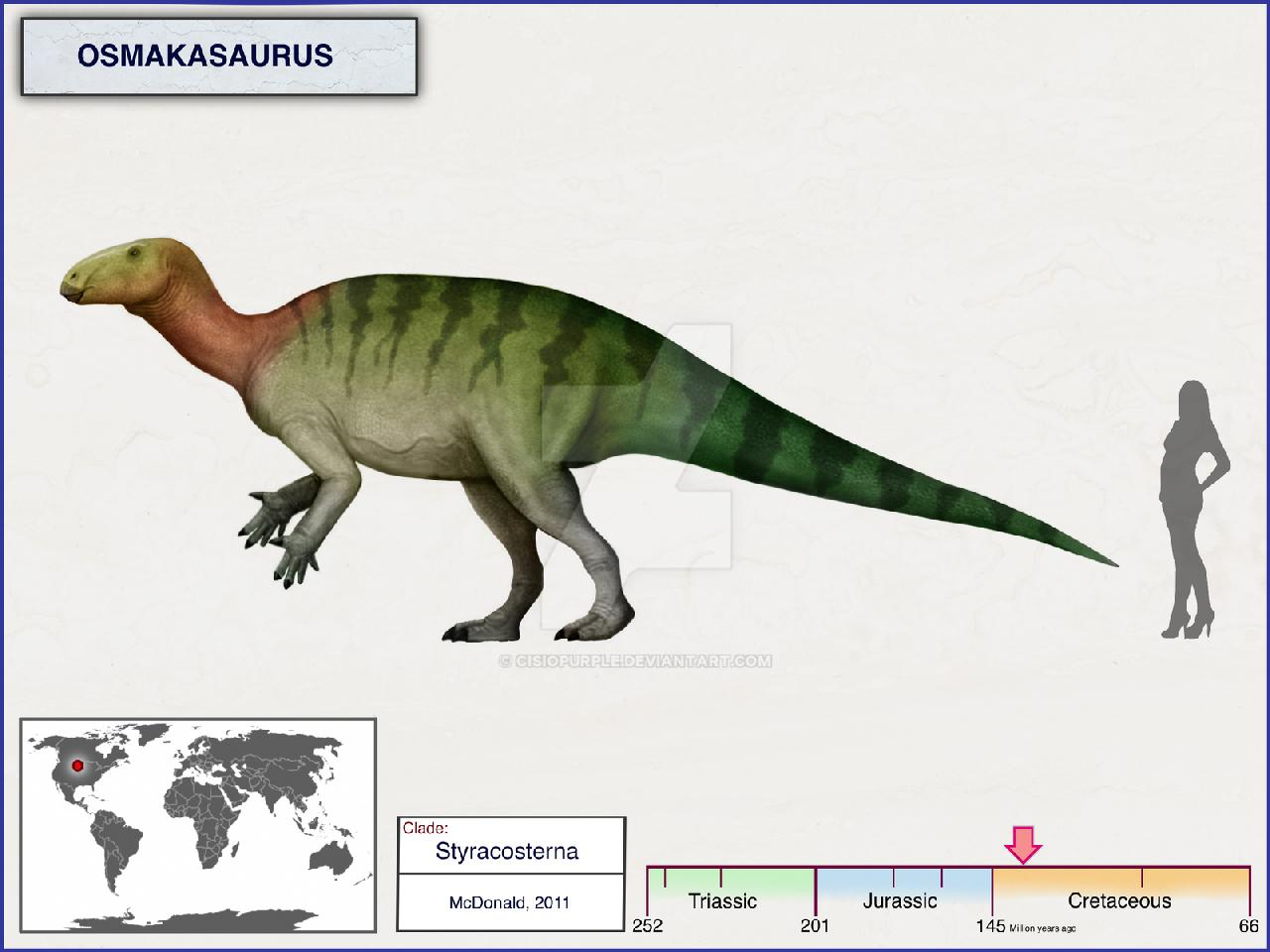 Osmakasaurus