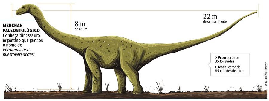 Resultado de imagen de petrobrasaurus