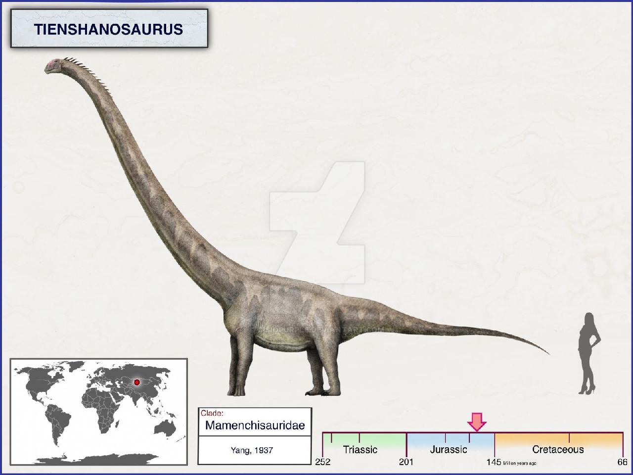 Tienshanosaurus